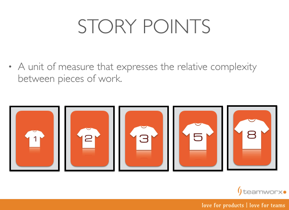 Why Use Story Points for Estimating